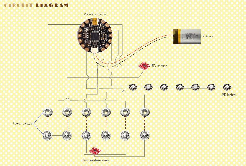 Clothing Temperature Sensor Temperature Sensor And The